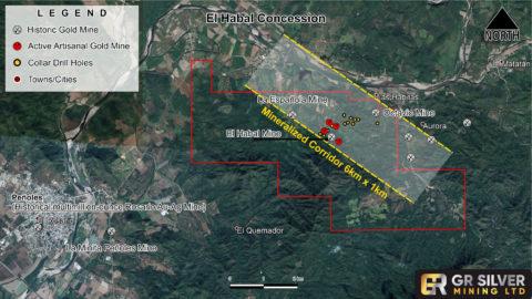 El Habal Overview