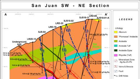 San Juan SW - NE Section
