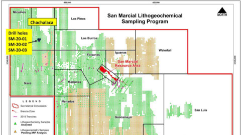 Litho Sampling Coverage