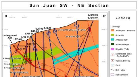 San Juan – SW NE Section