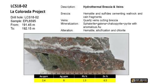 LCS18-02 – Hydrothermal Breccia & Veins