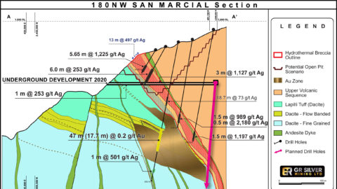 San Marcial Ag Deposit Cross Section