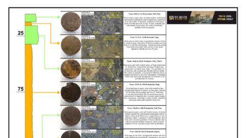 Stratigraphic-column-SJS18-01-A
