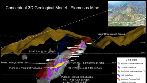 Drone Image of Plomosas Mine – Local Geology Showing Argillic Altered (Clay-rich) Zones—As of Feb 8, 2021