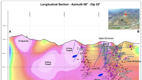Location Map - Longitudinal Section Plomosas Mine Area—Mar 25, 2021