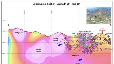Longitudinal Section - Plomosas Mine Area (Looking East) – June 7 – 2021